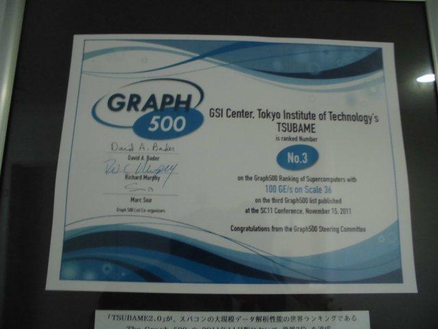 GRAPH500!!